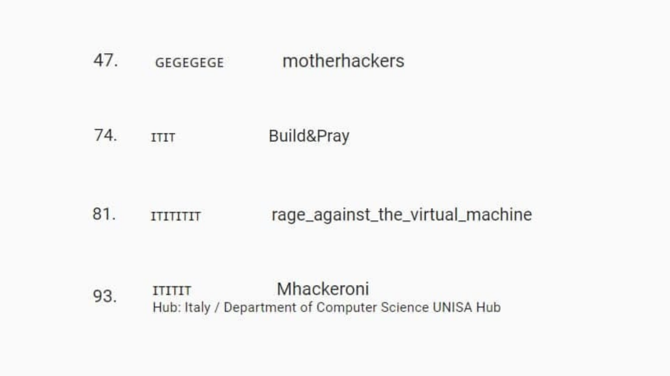 HashCode-names