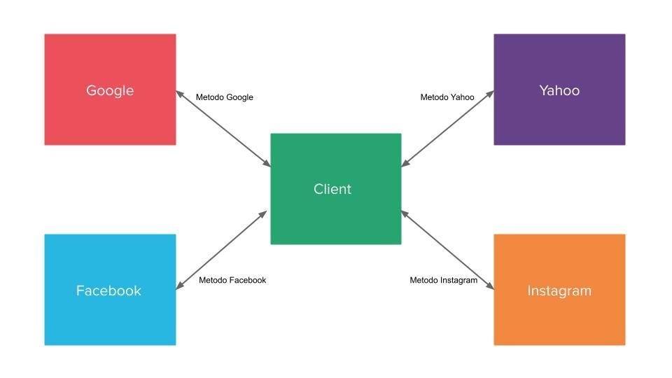 Mia-Platform_Client-credentials1
