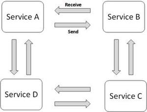 Mia-Platform_Saga-Pattern1