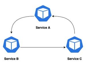 Mia-Platform_Saga-Pattern2