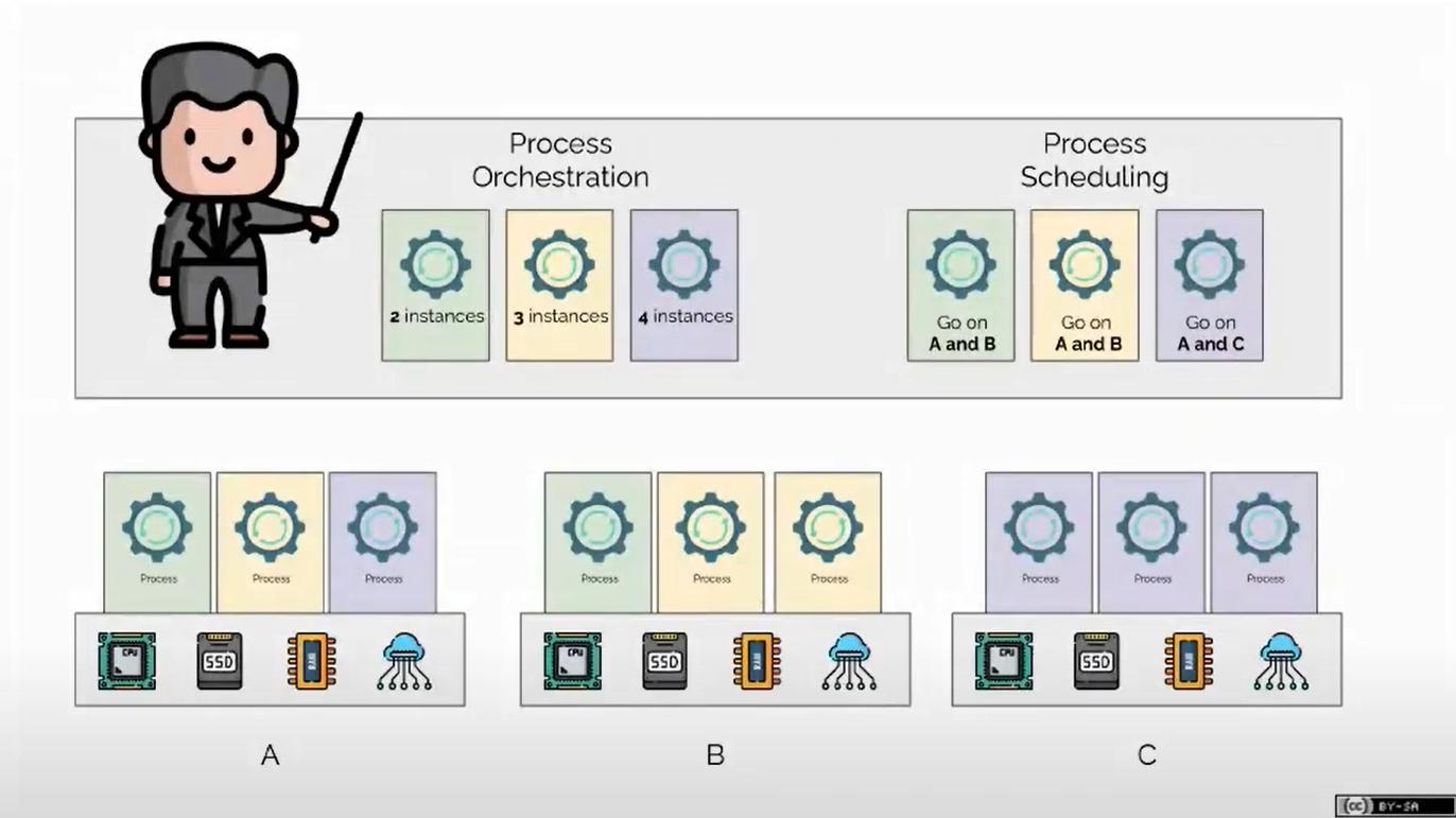 Mia-Platform_Stili-architetturali2