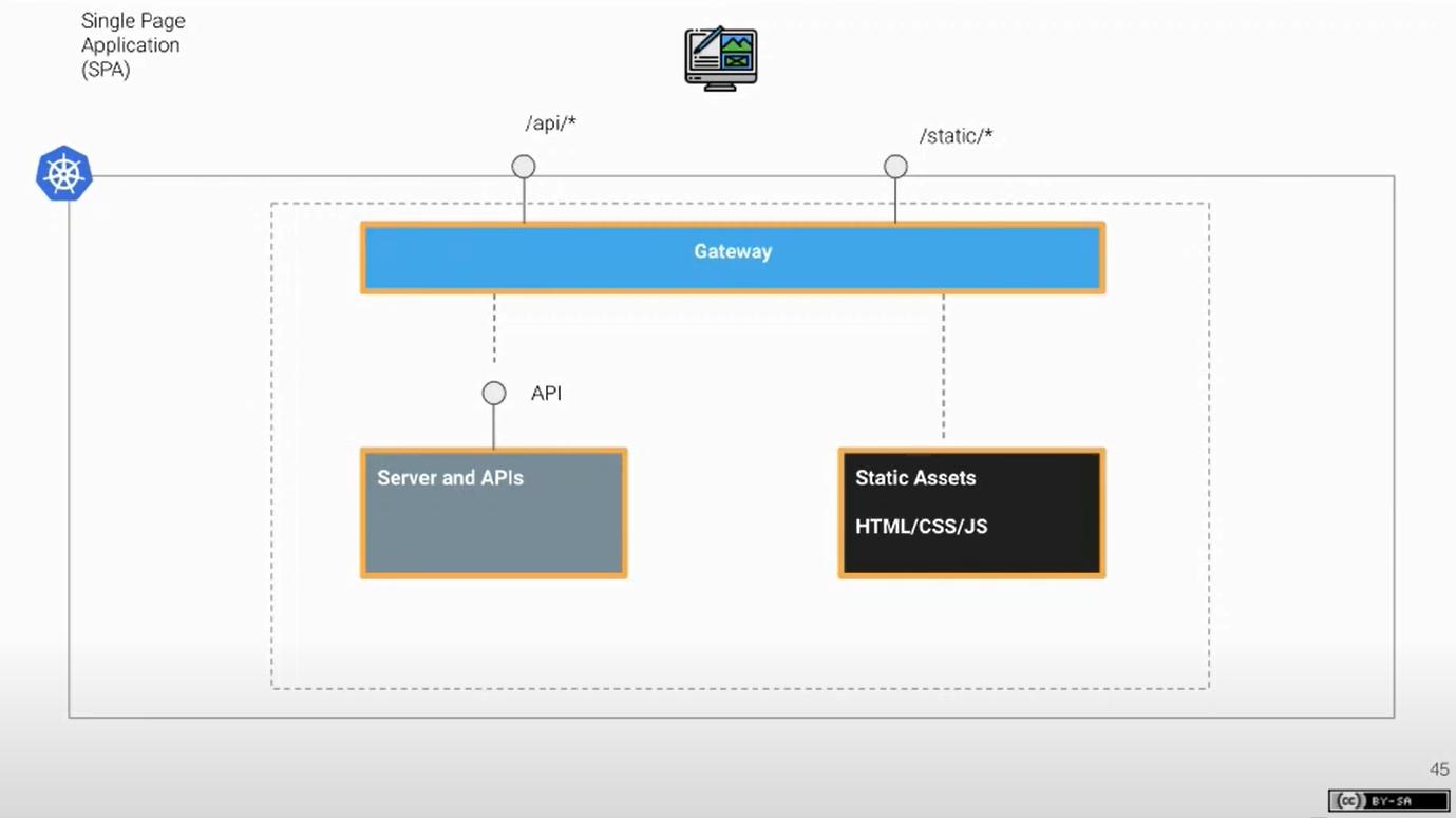 Mia-Platform_Stili-architetturali4